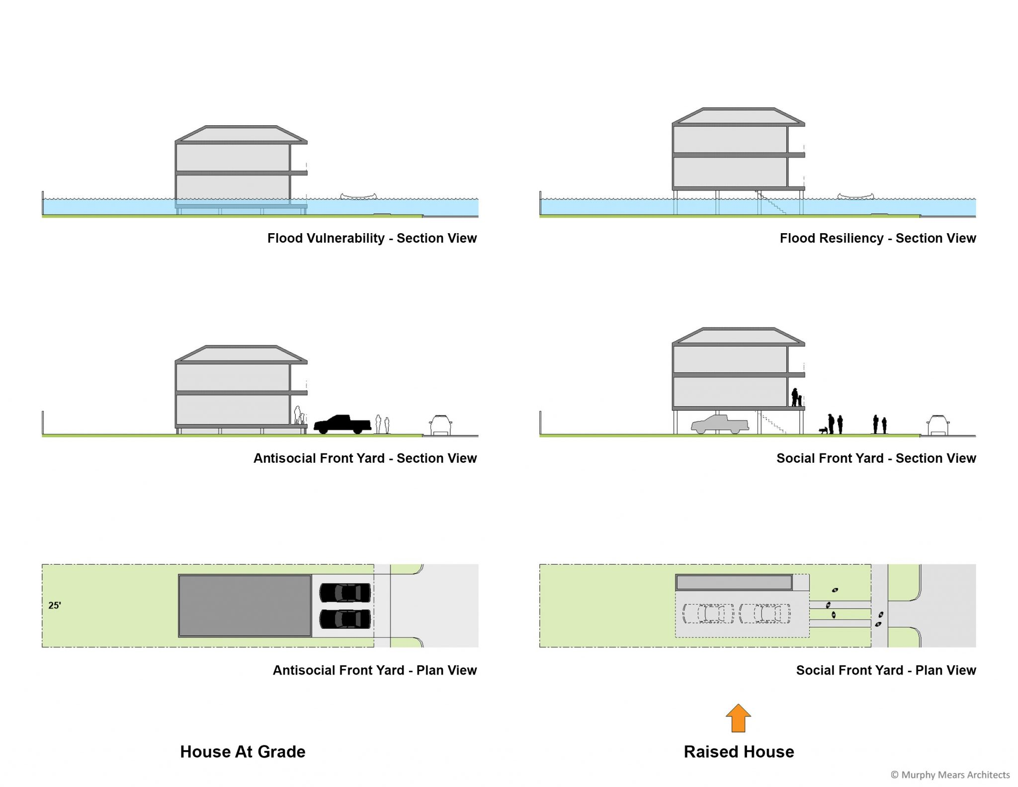 Affordable Housing Competition - City of Houston and AIA - Complete The Community - Raised House Concept Diagrams.